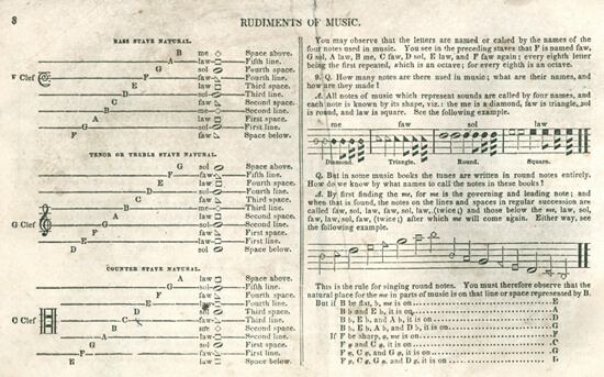 "Sacred Harp ""Rudiments"" from 1911 edition of the Original Sacred Harp. Image courtesy of Emory University Pitts Theology Library."