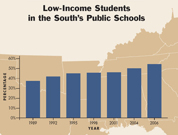 Low-Income Students in the South's Public Schools