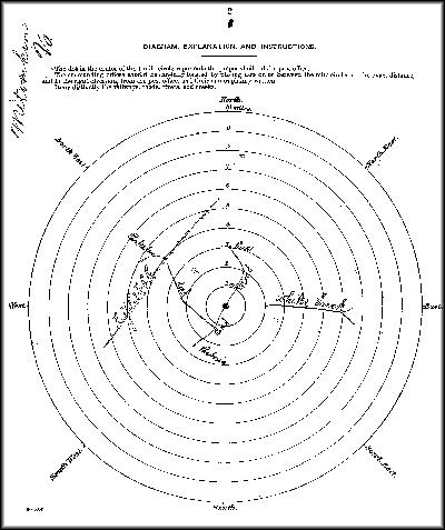 United States Post Office Diagram, Metompkin, Va. 1915.