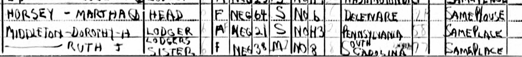 1940 Census Record showing Dorothy and Ruth Middleton, lodgers in Philadelphia, PA. Public record provided by the author.