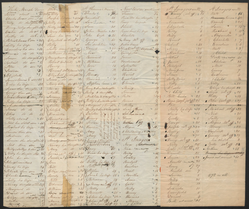 Scan of a ledger document with handwritten names and numbers.